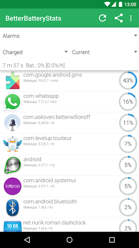 Скачать BetterBatteryStats для Андроид