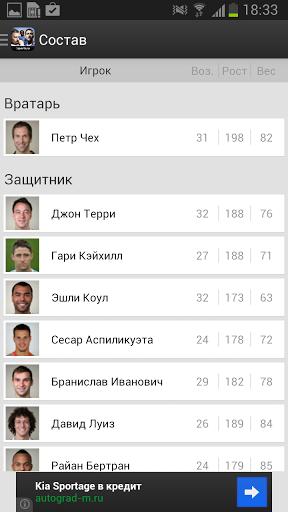 Скачать Челси+ Sports.ru для Андроид