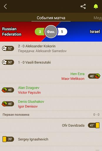 Скачать Live Score Addicts — футбол для Андроид