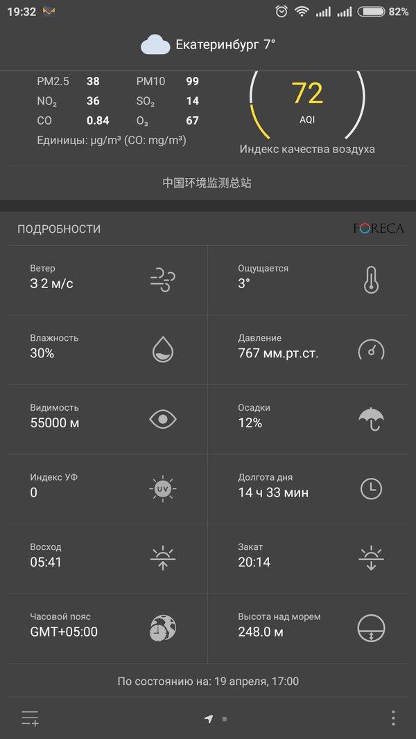Скачать Погода М8 для Андроид