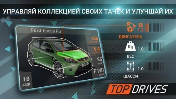 Скачать Top Drives для Андроид